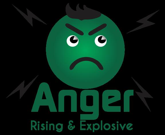 7 Emotions Meditation - Settle the Explosive Energy Pattern of Anger
